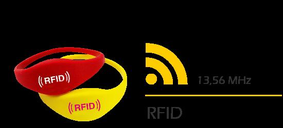 Bracciale RFID